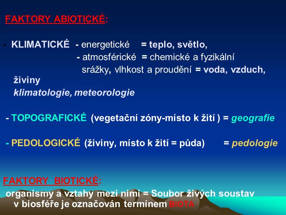 PODMÍNKY ŽIVOTA – faktory: Neživotné (neživá příroda) = ABIOTICKÉ (světlo, teplota, voda, vzduch, živiny) Životné (živá příroda) = BIOTICKÉ (organismy a vztahy mezi nimi) Společně vytvářejí MAKROKLIMA a MIKROKLIMA ( např.