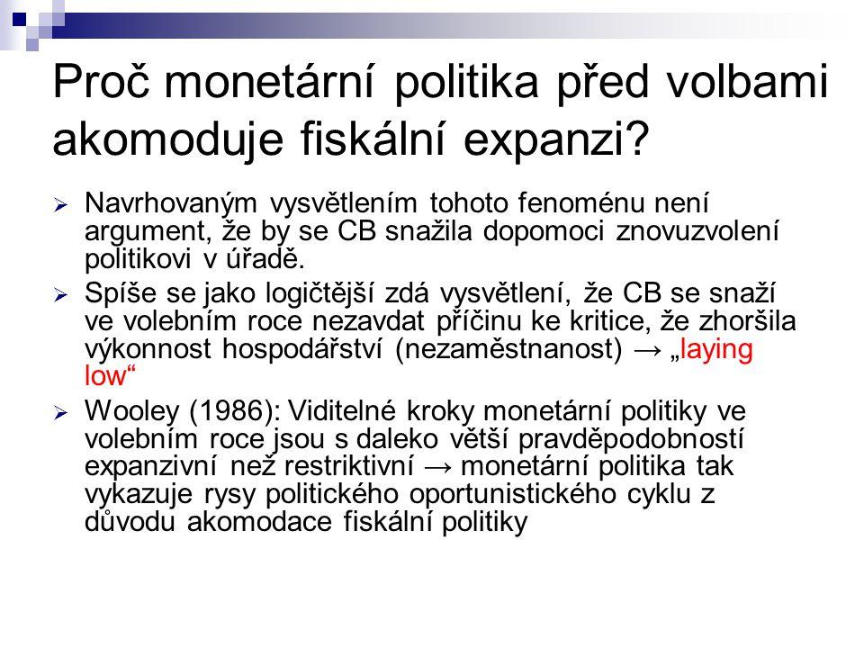 Proč monetární politika před volbami akomoduje fiskální expanzi?  Navrhovaným vysvětlením tohoto fenoménu není argument, že by se CB snažila dopomoci