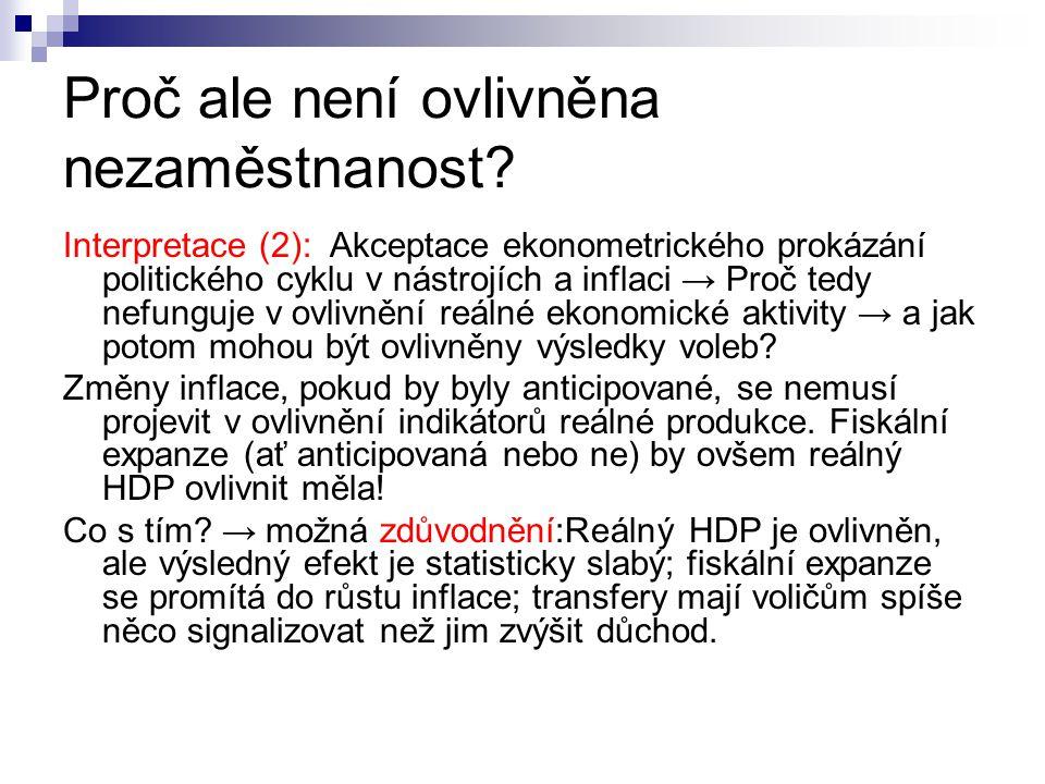 Proč ale není ovlivněna nezaměstnanost? Interpretace (2): Akceptace ekonometrického prokázání politického cyklu v nástrojích a inflaci → Proč tedy nef