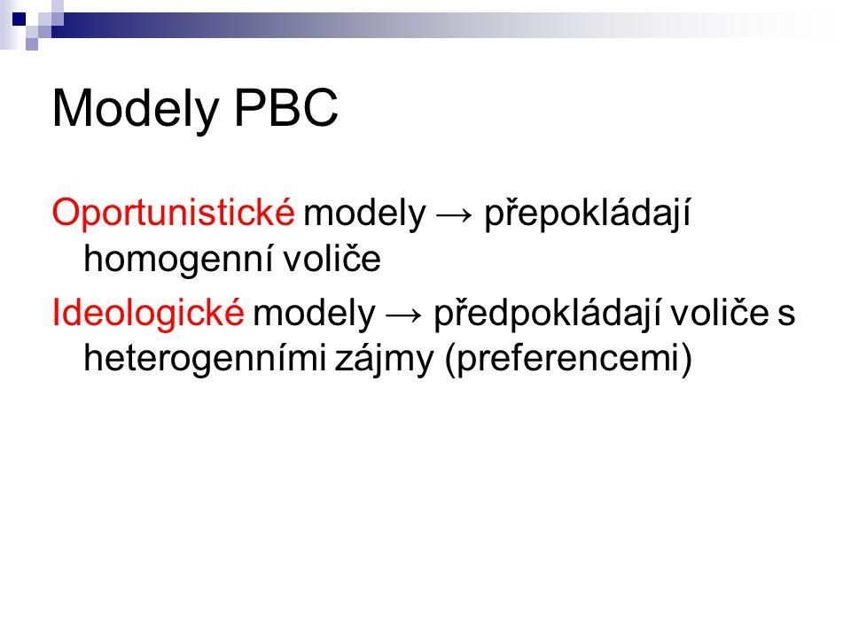 Modely PBC Oportunistické modely → přepokládají homogenní voliče Ideologické modely → předpokládají voliče s heterogenními zájmy (preferencemi)