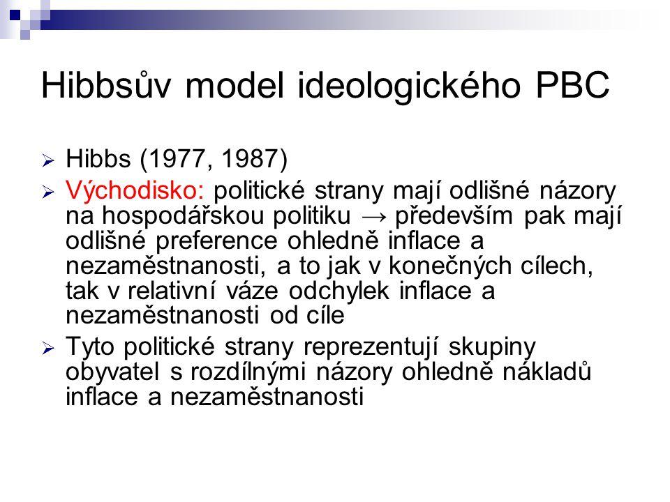 Hibbsův model ideologického PBC  Hibbs (1977, 1987)  Východisko: politické strany mají odlišné názory na hospodářskou politiku → především pak mají