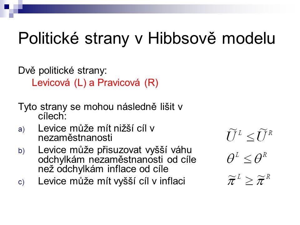 Politické strany v Hibbsově modelu Dvě politické strany: Levicová (L) a Pravicová (R) Tyto strany se mohou následně lišit v cílech: a) Levice může mít