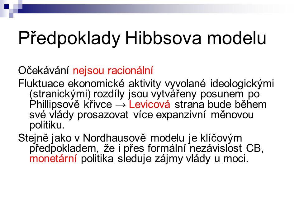 Předpoklady Hibbsova modelu Očekávání nejsou racionální Fluktuace ekonomické aktivity vyvolané ideologickými (stranickými) rozdíly jsou vytvářeny posu