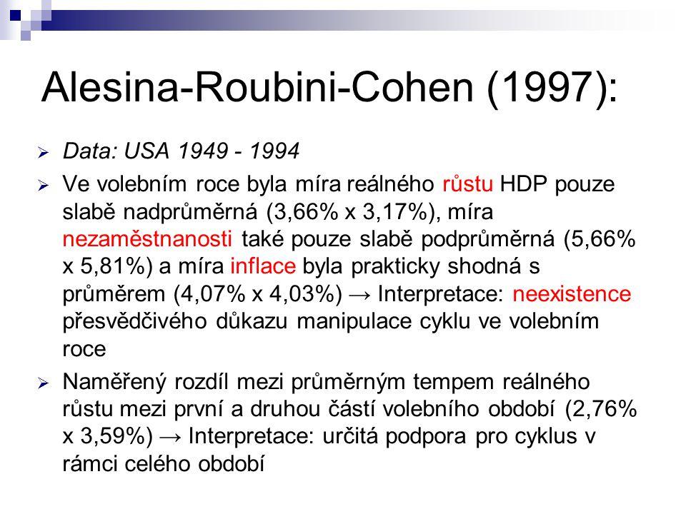 Alesina-Roubini-Cohen (1997):  Data: USA 1949 - 1994  Ve volebním roce byla míra reálného růstu HDP pouze slabě nadprůměrná (3,66% x 3,17%), míra ne