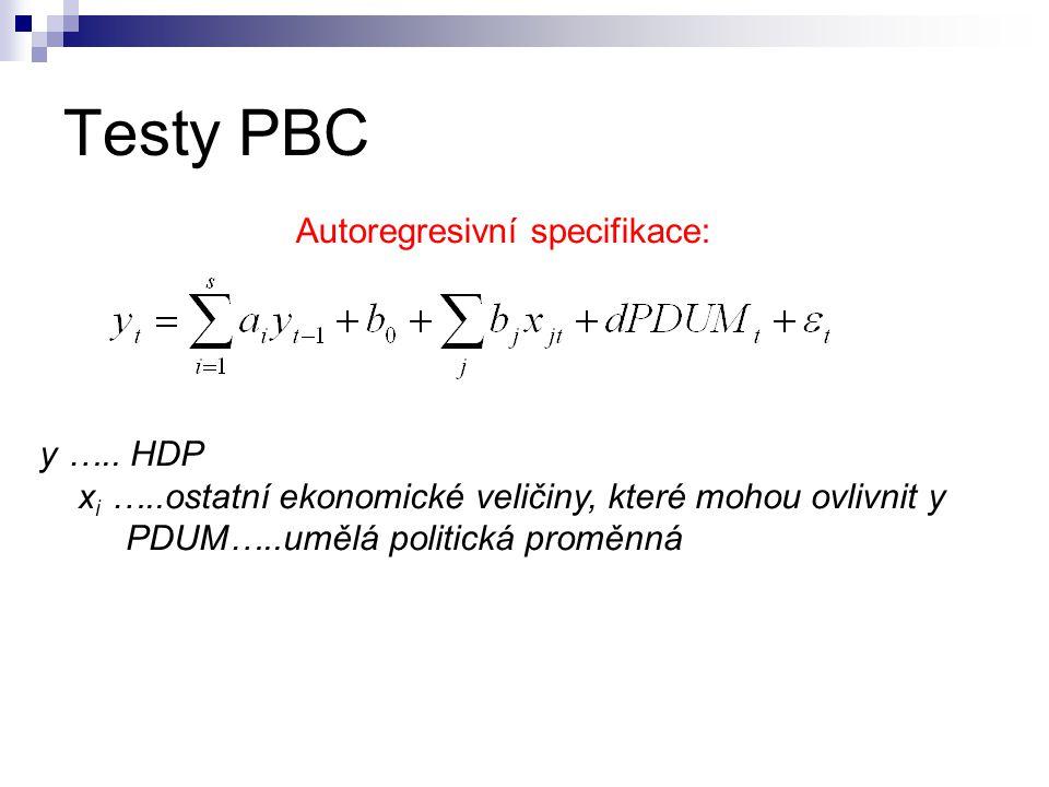 Testy PBC y ….. HDP x i …..ostatní ekonomické veličiny, které mohou ovlivnit y PDUM…..umělá politická proměnná Autoregresivní specifikace: