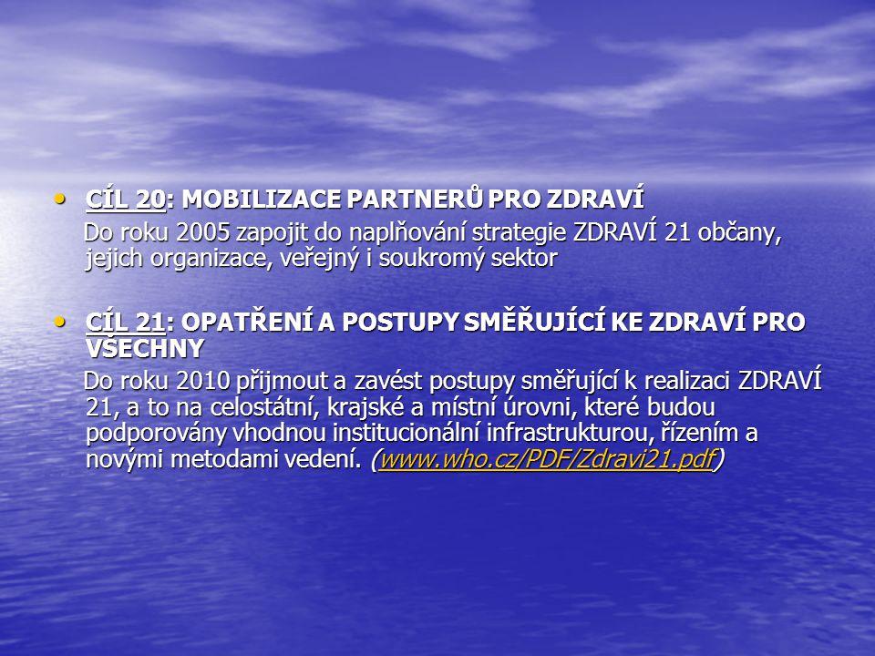 CÍL 20: MOBILIZACE PARTNERŮ PRO ZDRAVÍ CÍL 20: MOBILIZACE PARTNERŮ PRO ZDRAVÍ Do roku 2005 zapojit do naplňování strategie ZDRAVÍ 21 občany, jejich organizace, veřejný i soukromý sektor Do roku 2005 zapojit do naplňování strategie ZDRAVÍ 21 občany, jejich organizace, veřejný i soukromý sektor CÍL 21: OPATŘENÍ A POSTUPY SMĚŘUJÍCÍ KE ZDRAVÍ PRO VŠECHNY CÍL 21: OPATŘENÍ A POSTUPY SMĚŘUJÍCÍ KE ZDRAVÍ PRO VŠECHNY Do roku 2010 přijmout a zavést postupy směřující k realizaci ZDRAVÍ 21, a to na celostátní, krajské a místní úrovni, které budou podporovány vhodnou institucionální infrastrukturou, řízením a novými metodami vedení.