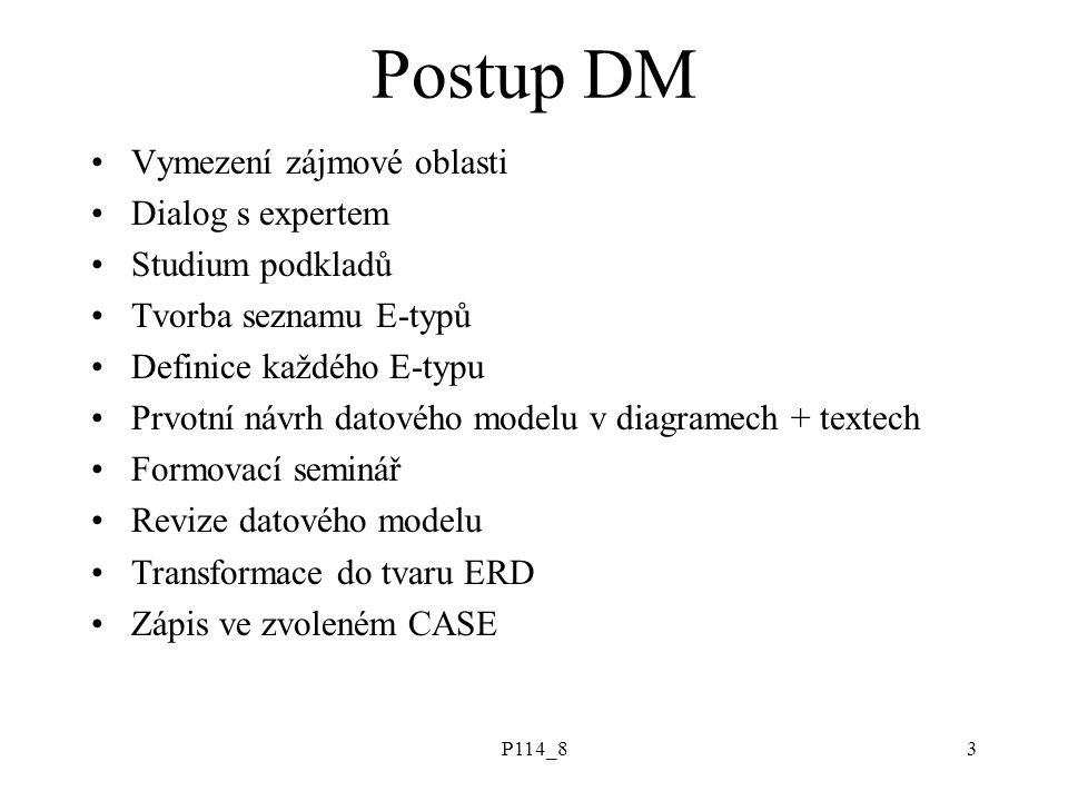 P114_83 Postup DM Vymezení zájmové oblasti Dialog s expertem Studium podkladů Tvorba seznamu E-typů Definice každého E-typu Prvotní návrh datového modelu v diagramech + textech Formovací seminář Revize datového modelu Transformace do tvaru ERD Zápis ve zvoleném CASE