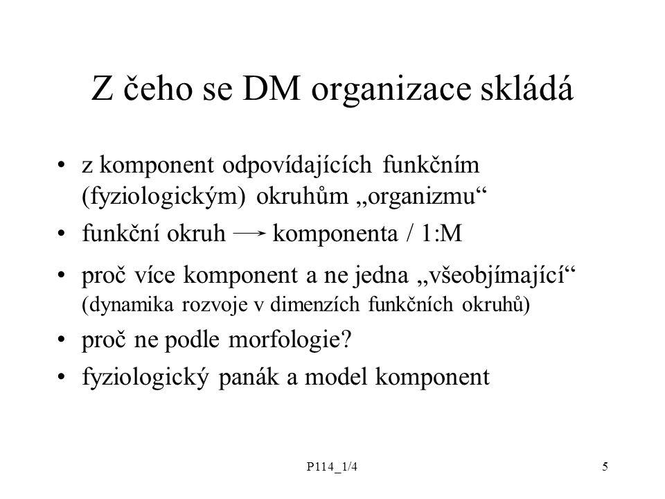 """P114_1/45 Z čeho se DM organizace skládá z komponent odpovídajících funkčním (fyziologickým) okruhům """"organizmu funkční okruh komponenta / 1:M proč více komponent a ne jedna """"všeobjímající (dynamika rozvoje v dimenzích funkčních okruhů) proč ne podle morfologie."""