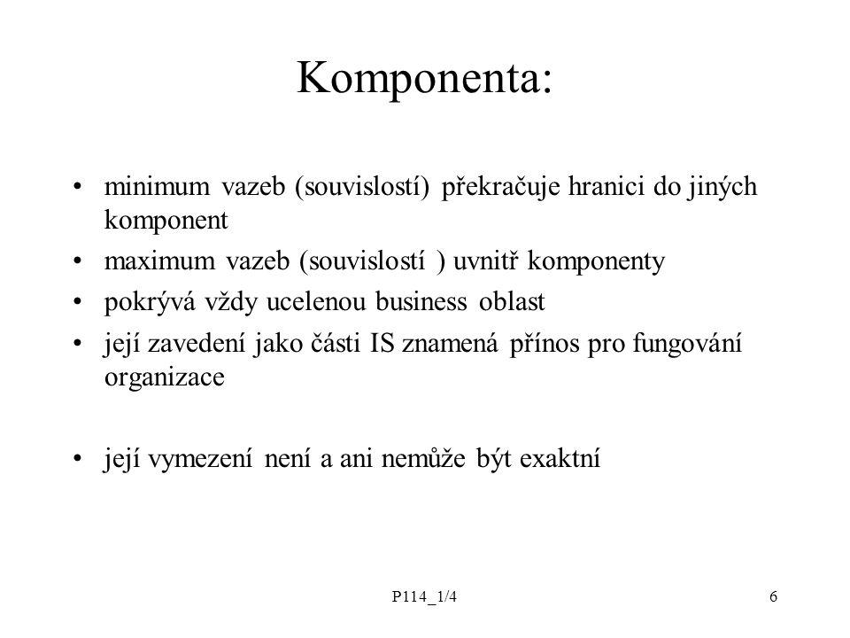 P114_1/47 Fyziologie správa majektu primární proces finance personalistika obchod infocentrum