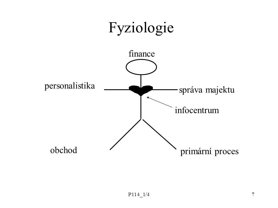 """P114_818 Diskuse s """"expertem M: je jasné, že atribut na obrázku popisuje něco jiného, než atribut předchozí."""