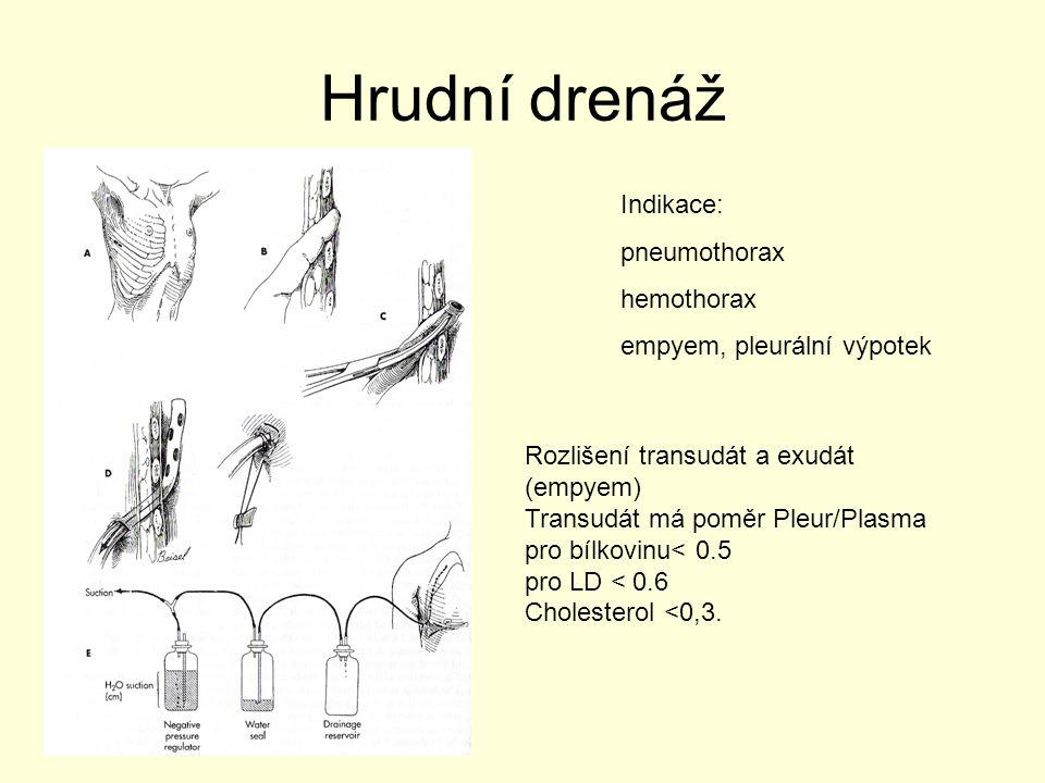 Hrudní drenáž Indikace: pneumothorax hemothorax empyem, pleurální výpotek Rozlišení transudát a exudát (empyem) Transudát má poměr Pleur/Plasma pro bí