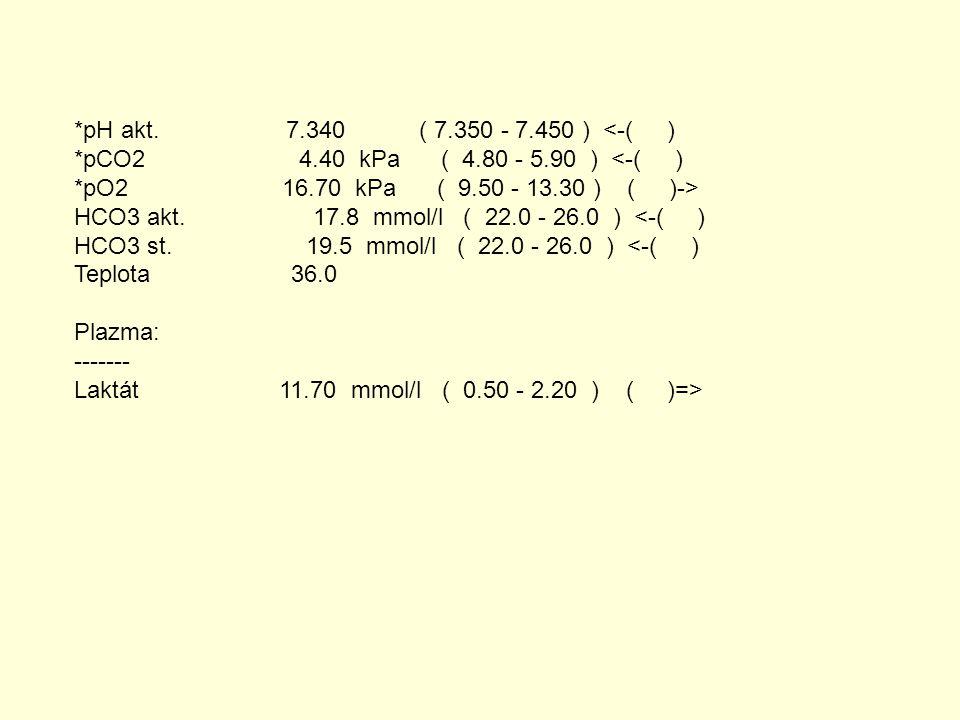 *pH akt. 7.340 ( 7.350 - 7.450 ) <-( ) *pCO2 4.40 kPa ( 4.80 - 5.90 ) <-( ) *pO2 16.70 kPa ( 9.50 - 13.30 ) ( )-> HCO3 akt. 17.8 mmol/l ( 22.0 - 26.0