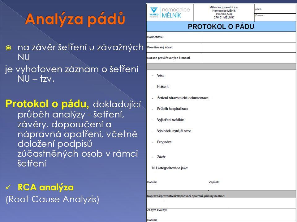  na závěr šetření u závažných NU je vyhotoven záznam o šetření NU – tzv. Protokol o pádu, dokladující průběh analýzy - šetření, závěry, doporučení a