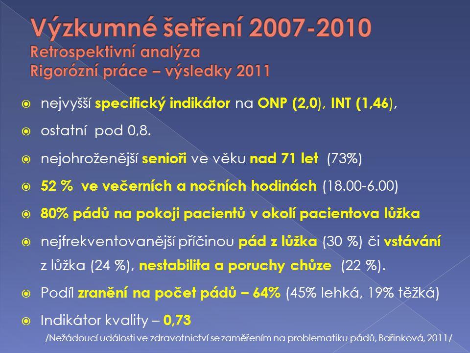  nejvyšší specifický indikátor na ONP (2,0 ), INT (1,46 ),  ostatní pod 0,8.  nejohroženější senioři ve věku nad 71 let (73%)  52 % ve večerních a