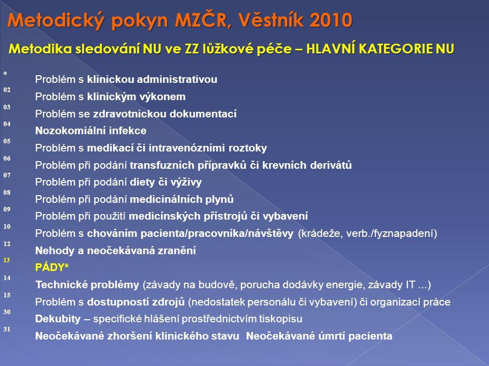 Metodický pokyn MZČR, Věstník 2010 Metodický pokyn MZČR, Věstník 2010 Metodika sledování NU ve ZZ lůžkové péče – HLAVNÍ KATEGORIE NU o Problém s klini