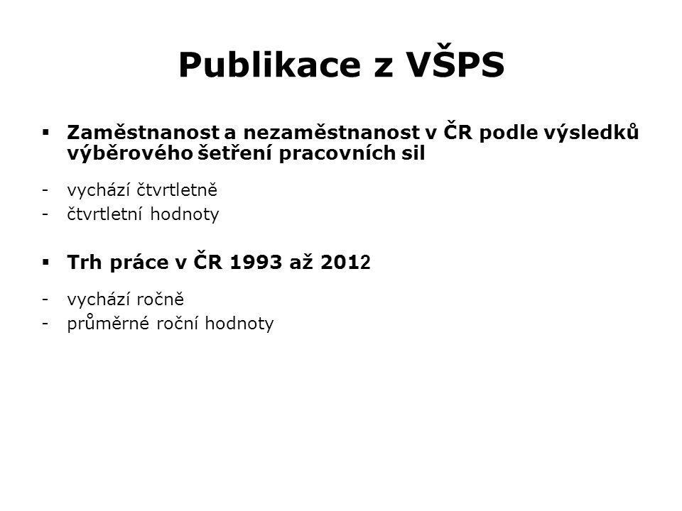 Publikace z VŠPS  Zaměstnanost a nezaměstnanost v ČR podle výsledků výběrového šetření pracovních sil -vychází čtvrtletně -čtvrtletní hodnoty  Trh p