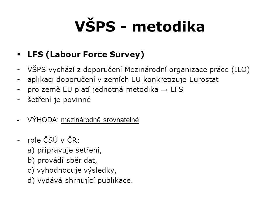 VŠPS - metodika  LFS (Labour Force Survey) -VŠPS vychází z doporučení Mezinárodní organizace práce (ILO) -aplikaci doporučení v zemích EU konkretizuj