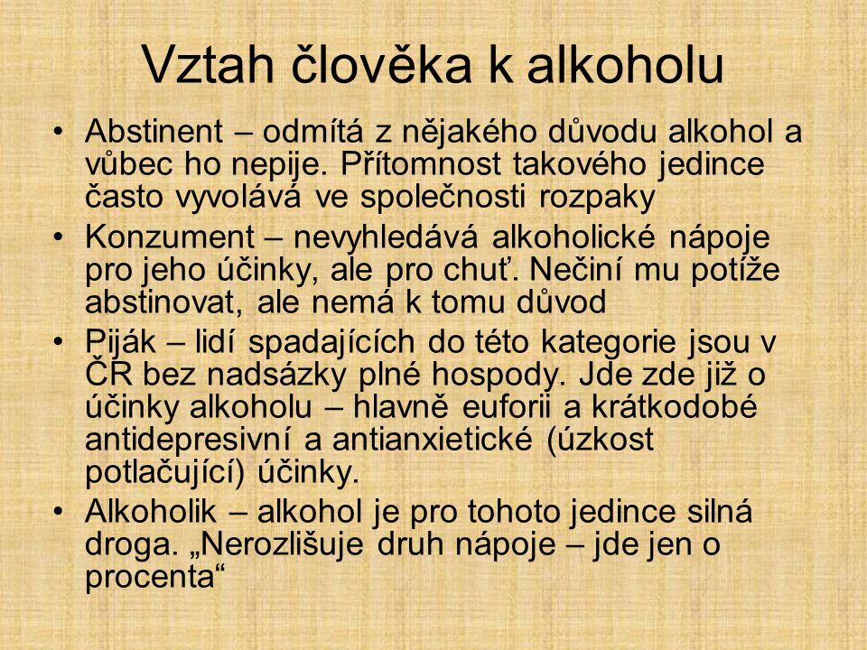 Vztah člověka k alkoholu Abstinent – odmítá z nějakého důvodu alkohol a vůbec ho nepije. Přítomnost takového jedince často vyvolává ve společnosti roz