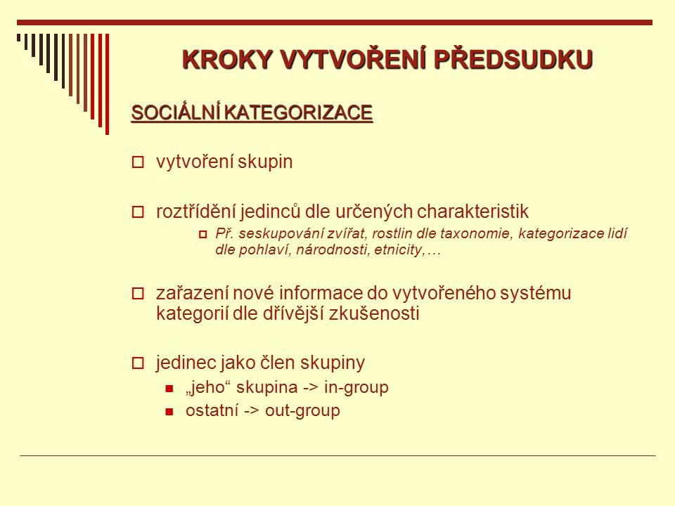 KROKY VYTVOŘENÍ PŘEDSUDKU SOCIÁLNÍ KATEGORIZACE  vytvoření skupin  roztřídění jedinců dle určených charakteristik  Př.