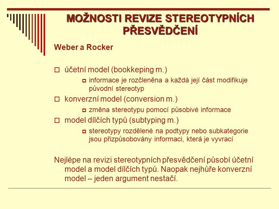 MOŽNOSTI REVIZE STEREOTYPNÍCH PŘESVĚDČENÍ Weber a Rocker  účetní model (bookkeping m.)  informace je rozčleněna a každá její část modifikuje původní stereotyp  konverzní model (conversion m.)  změna stereotypu pomocí působivé informace  model dílčích typů (subtyping m.)  stereotypy rozdělené na podtypy nebo subkategorie jsou přizpůsobovány informaci, která je vyvrací Nejlépe na revizi stereotypních přesvědčení působí účetní model a model dílčích typů.