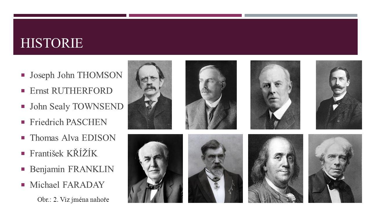 HISTORIE  Joseph John THOMSON  Ernst RUTHERFORD  John Sealy TOWNSEND  Friedrich PASCHEN  Thomas Alva EDISON  František KŘÍŽÍK  Benjamin FRANKLI