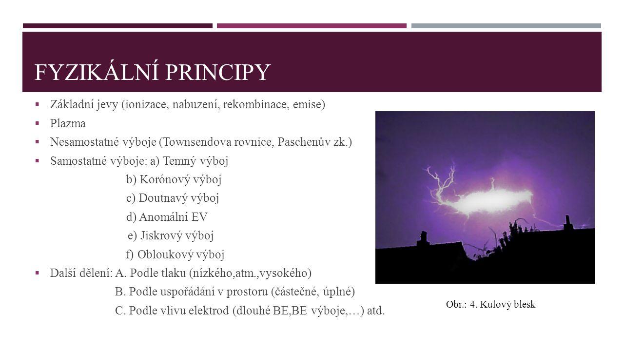 FYZIKÁLNÍ PRINCIPY  Základní jevy (ionizace, nabuzení, rekombinace, emise)  Plazma  Nesamostatné výboje (Townsendova rovnice, Paschenův zk.)  Samo