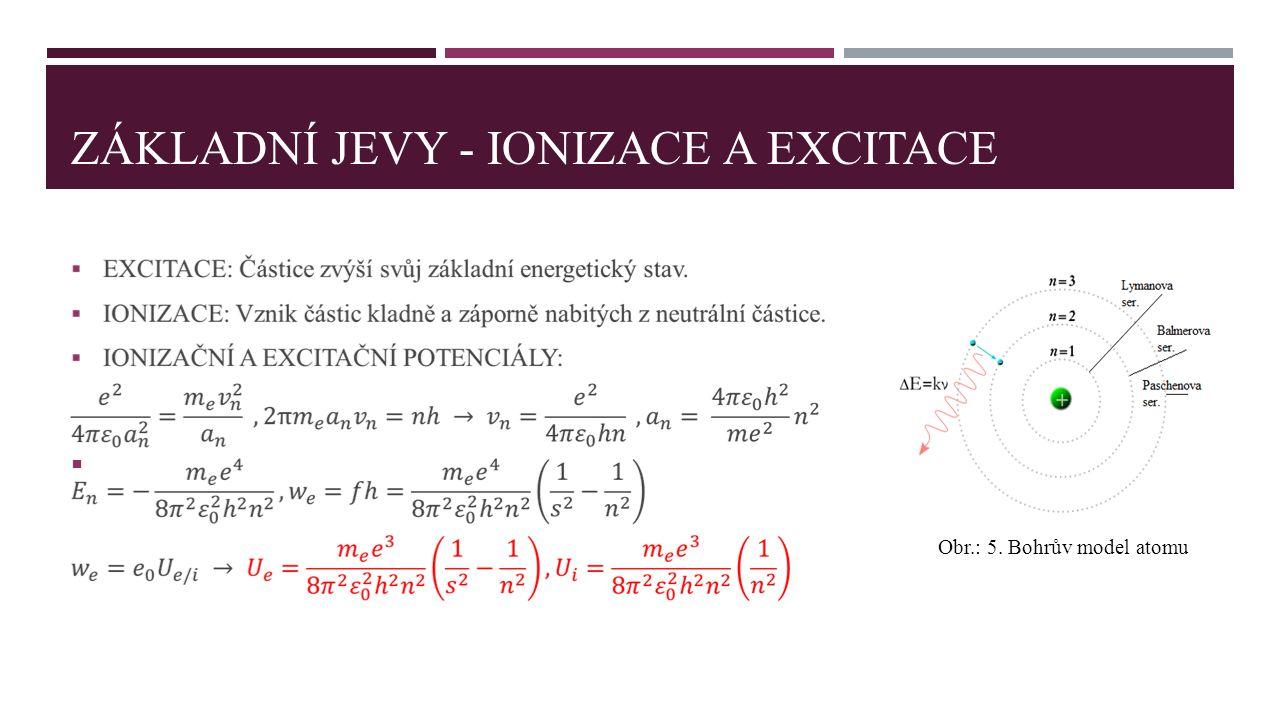 ZÁKLADNÍ JEVY - IONIZACE A EXCITACE  Obr.: 5. Bohrův model atomu