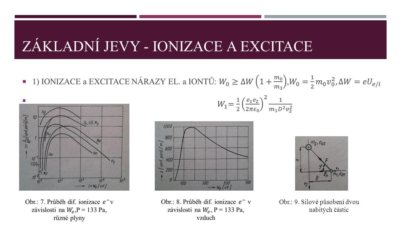 ZÁKLADNÍ JEVY - IONIZACE A EXCITACE  Obr.: 9. Silové působení dvou nabitých částic