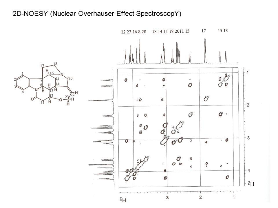 2D-NOESY (Nuclear Overhauser Effect SpectroscopY)