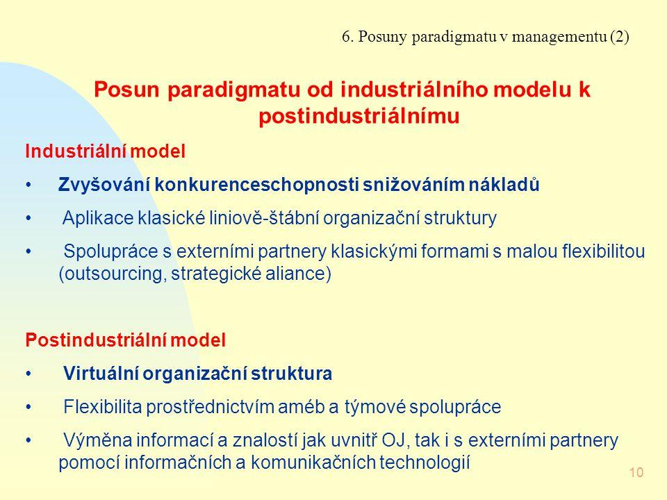 10 6. Posuny paradigmatu v managementu (2) Posun paradigmatu od industriálního modelu k postindustriálnímu Industriální model Zvyšování konkurencescho