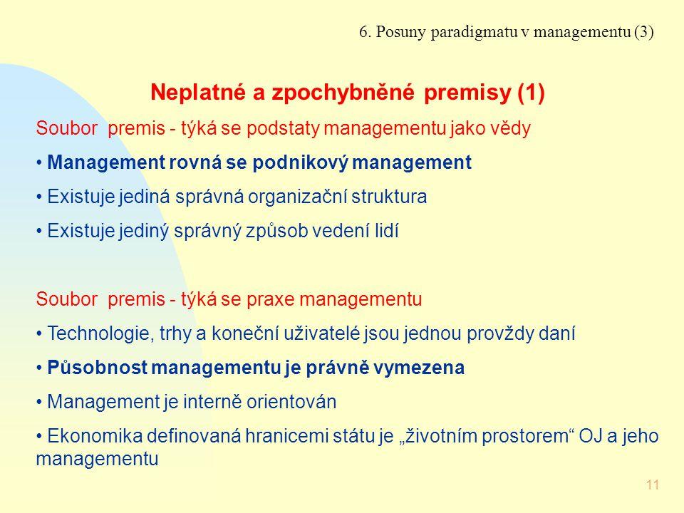 11 6. Posuny paradigmatu v managementu (3) Neplatné a zpochybněné premisy (1) Soubor premis - týká se podstaty managementu jako vědy Management rovná