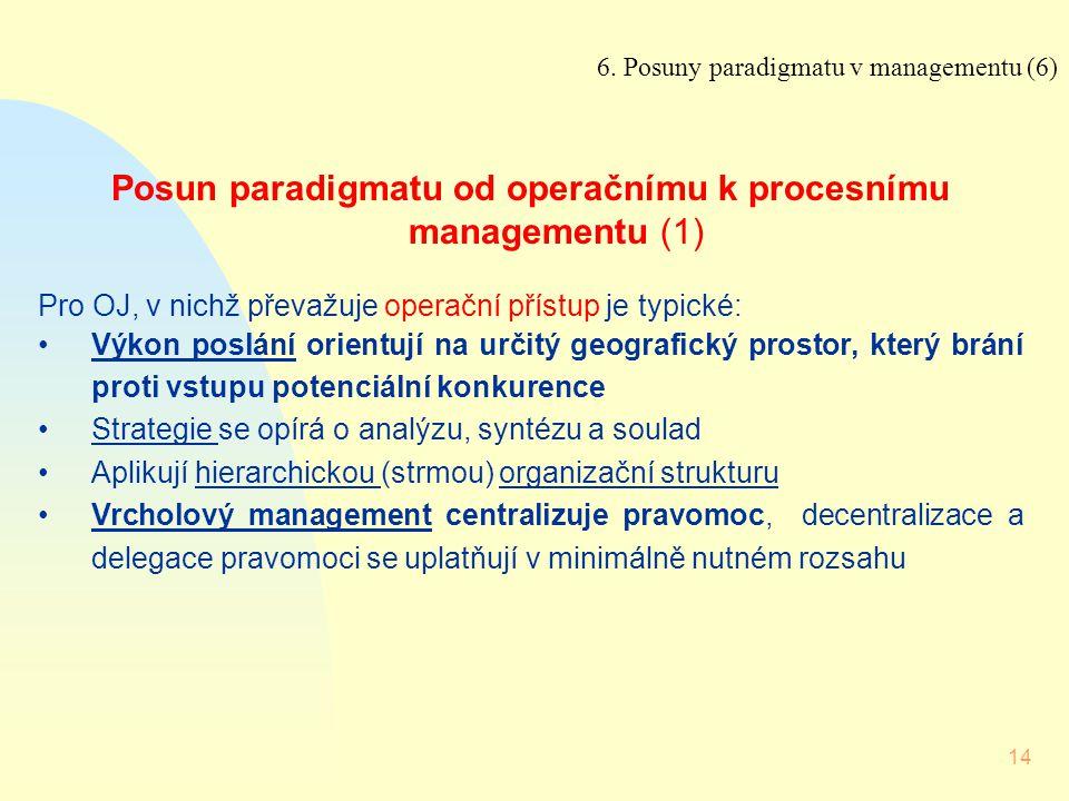 14 6. Posuny paradigmatu v managementu (6) Posun paradigmatu od operačnímu k procesnímu managementu (1) Pro OJ, v nichž převažuje operační přístup je
