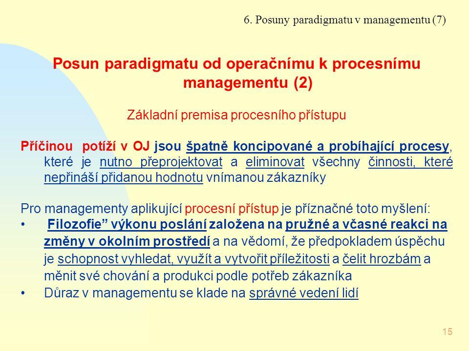 15 Posun paradigmatu od operačnímu k procesnímu managementu (2) Základní premisa procesního přístupu Příčinou potíží v OJ jsou špatně koncipované a pr