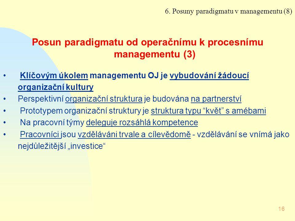 16 6. Posuny paradigmatu v managementu (8) Posun paradigmatu od operačnímu k procesnímu managementu (3) Klíčovým úkolem managementu OJ je vybudování ž