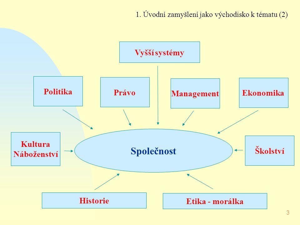 3 Společnost Právo Management Ekonomika Školství Kultura Náboženství Politika Historie Vyšší systémy 1. Úvodní zamyšlení jako východisko k tématu (2)