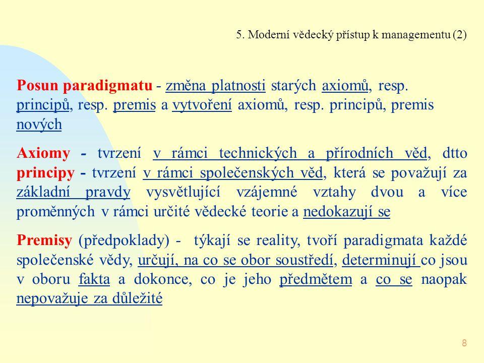 8 5. Moderní vědecký přístup k managementu (2) Posun paradigmatu - změna platnosti starých axiomů, resp. principů, resp. premis a vytvoření axiomů, re