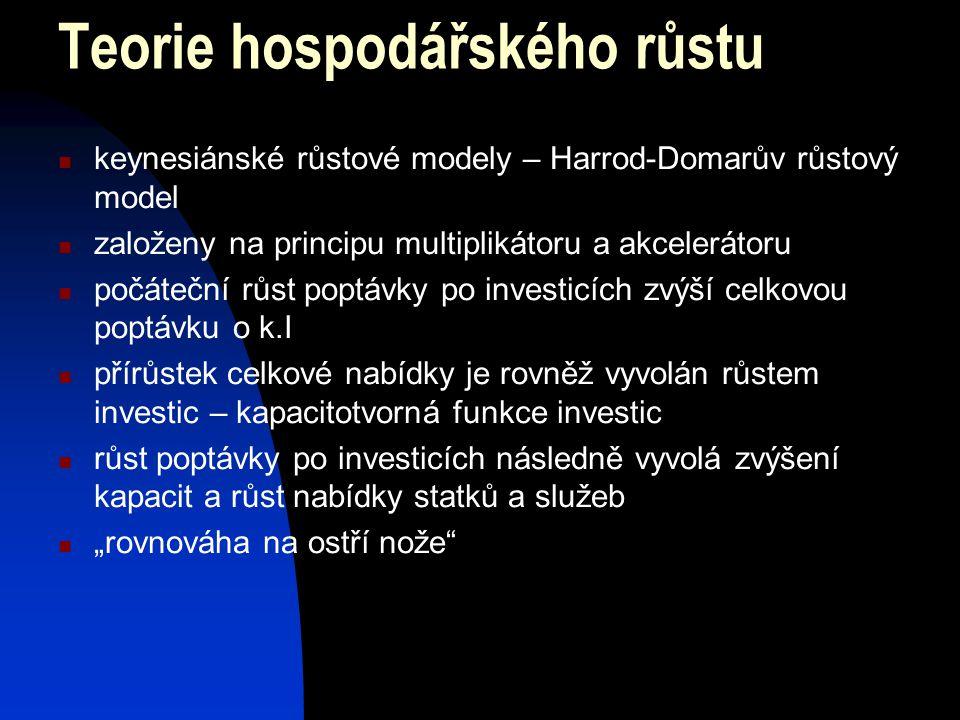 """Teorie hospodářského růstu keynesiánské růstové modely – Harrod-Domarův růstový model založeny na principu multiplikátoru a akcelerátoru počáteční růst poptávky po investicích zvýší celkovou poptávku o k.I přírůstek celkové nabídky je rovněž vyvolán růstem investic – kapacitotvorná funkce investic růst poptávky po investicích následně vyvolá zvýšení kapacit a růst nabídky statků a služeb """"rovnováha na ostří nože"""