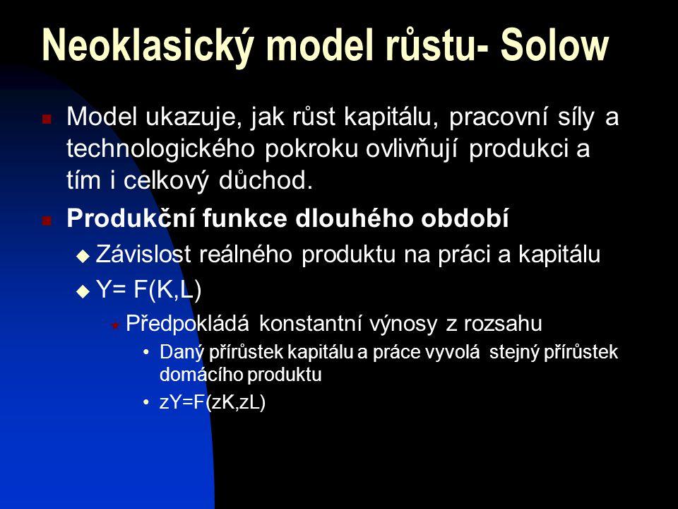 Neoklasický model růstu- Solow Model ukazuje, jak růst kapitálu, pracovní síly a technologického pokroku ovlivňují produkci a tím i celkový důchod.