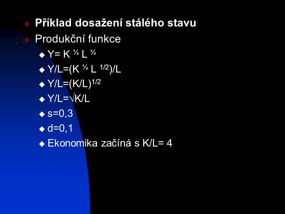 Příklad dosažení stálého stavu Produkční funkce  Y= K ½ L ½  Y/L=(K ½ L 1/2 )/L  Y/L=(K/L) 1/2  Y/L=  K/L  s=0,3  d=0,1  Ekonomika začíná s K/L= 4