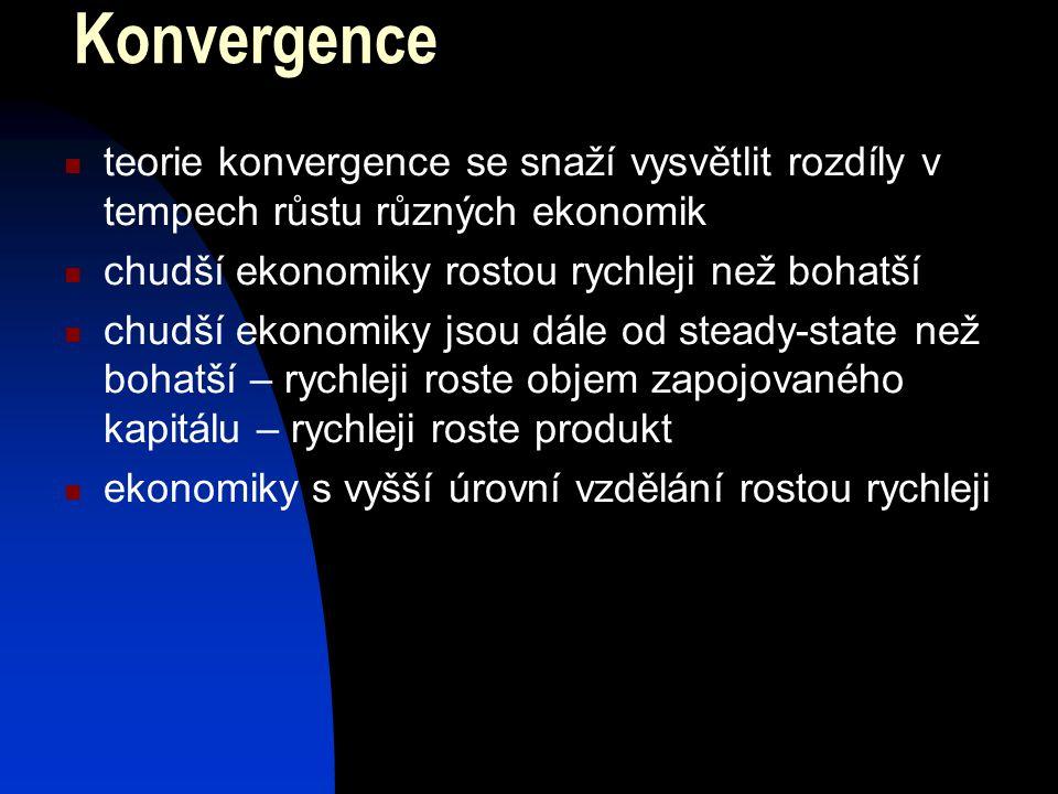 Konvergence teorie konvergence se snaží vysvětlit rozdíly v tempech růstu různých ekonomik chudší ekonomiky rostou rychleji než bohatší chudší ekonomiky jsou dále od steady-state než bohatší – rychleji roste objem zapojovaného kapitálu – rychleji roste produkt ekonomiky s vyšší úrovní vzdělání rostou rychleji
