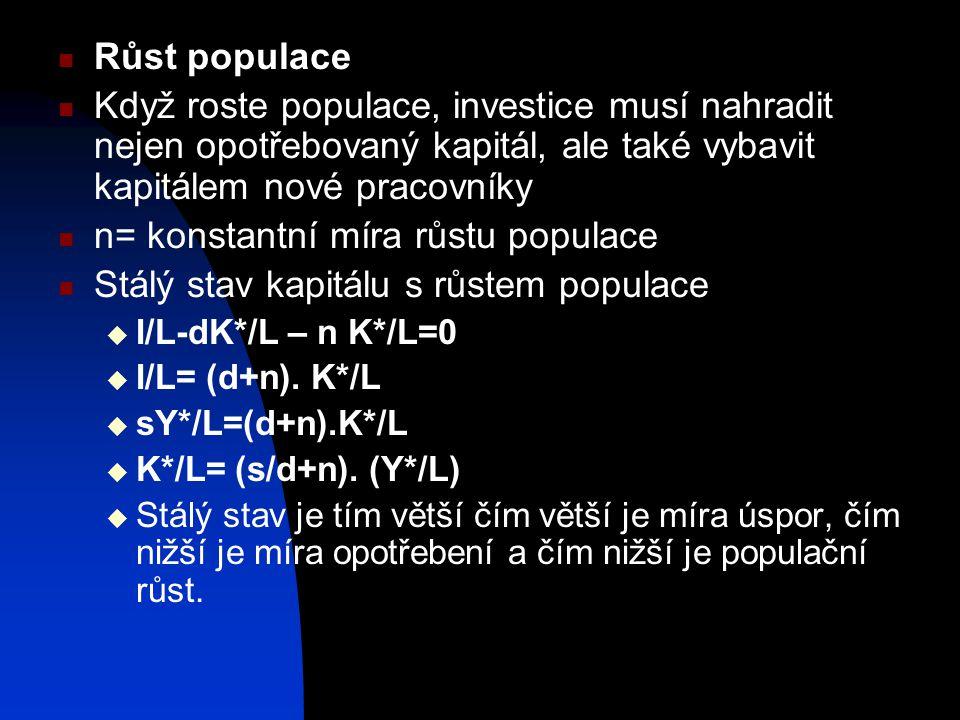 Růst populace Když roste populace, investice musí nahradit nejen opotřebovaný kapitál, ale také vybavit kapitálem nové pracovníky n= konstantní míra růstu populace Stálý stav kapitálu s růstem populace  I/L-dK*/L – n K*/L=0  I/L= (d+n).