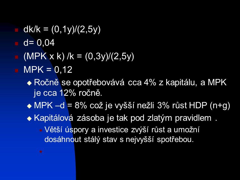 dk/k = (0,1y)/(2,5y) d= 0,04 (MPK x k) /k = (0,3y)/(2,5y) MPK = 0,12  Ročně se opotřebovává cca 4% z kapitálu, a MPK je cca 12% ročně.  MPK –d = 8%
