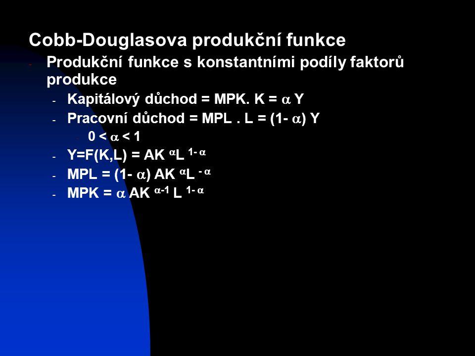 Cobb-Douglasova produkční funkce - Produkční funkce s konstantními podíly faktorů produkce - Kapitálový důchod = MPK.