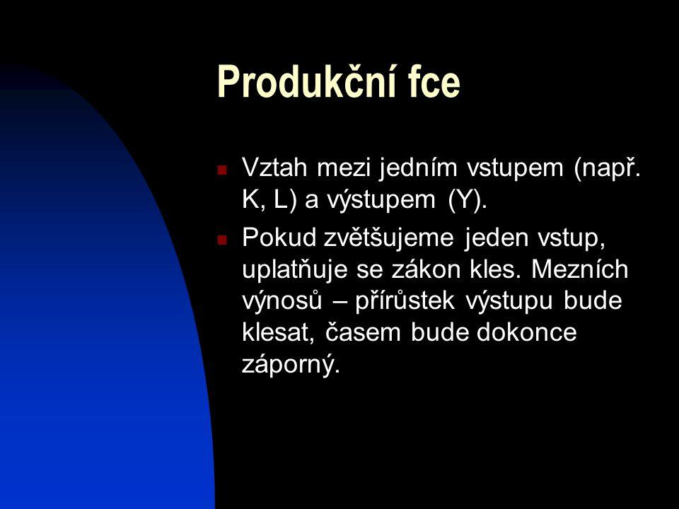 Produkční fce Vztah mezi jedním vstupem (např. K, L) a výstupem (Y). Pokud zvětšujeme jeden vstup, uplatňuje se zákon kles. Mezních výnosů – přírůstek