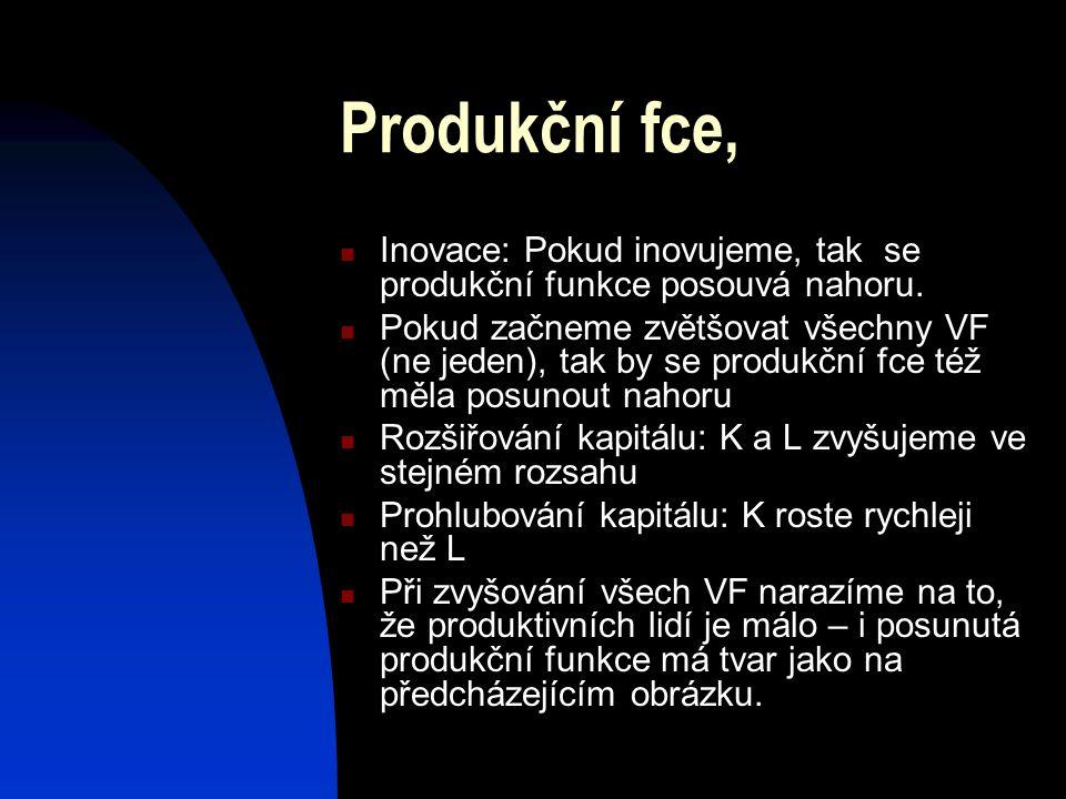 Produkční fce, Inovace: Pokud inovujeme, tak se produkční funkce posouvá nahoru. Pokud začneme zvětšovat všechny VF (ne jeden), tak by se produkční fc