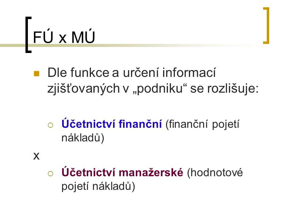 """FÚ x MÚ Dle funkce a určení informací zjišťovaných v """"podniku"""" se rozlišuje:  Účetnictví finanční (finanční pojetí nákladů) x  Účetnictví manažerské"""