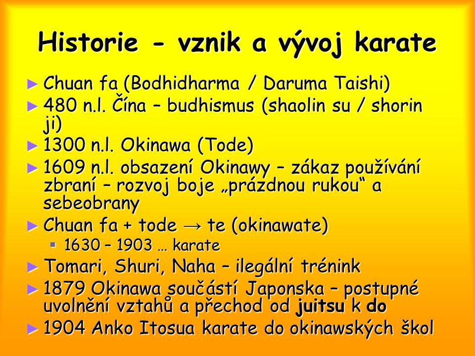 Historie - školy a styly karate ► Shuri-te a Tomari-te → Shorin ryu ► Naha-te → Shorei ryu