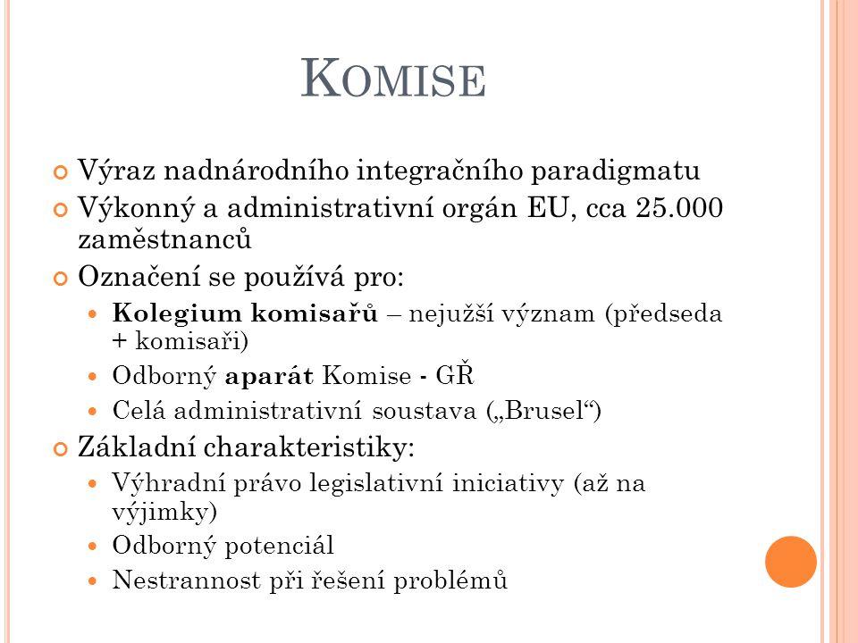 """K OMISE Výraz nadnárodního integračního paradigmatu Výkonný a administrativní orgán EU, cca 25.000 zaměstnanců Označení se používá pro: Kolegium komisařů – nejužší význam (předseda + komisaři) Odborný aparát Komise - GŘ Celá administrativní soustava (""""Brusel ) Základní charakteristiky: Výhradní právo legislativní iniciativy (až na výjimky) Odborný potenciál Nestrannost při řešení problémů"""