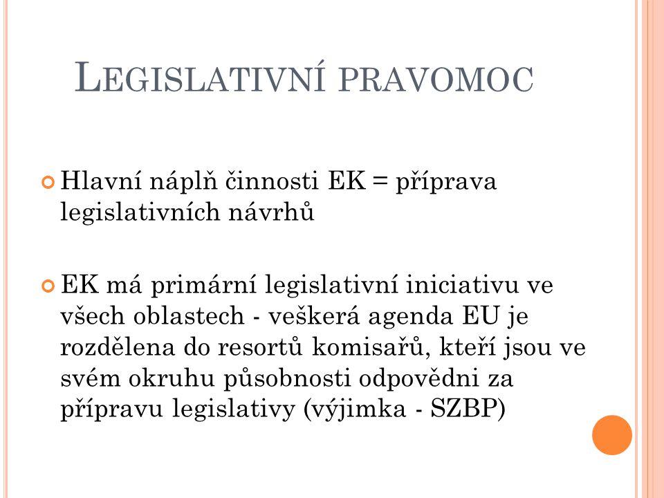 L EGISLATIVNÍ PRAVOMOC Hlavní náplň činnosti EK = příprava legislativních návrhů EK má primární legislativní iniciativu ve všech oblastech - veškerá agenda EU je rozdělena do resortů komisařů, kteří jsou ve svém okruhu působnosti odpovědni za přípravu legislativy (výjimka - SZBP)