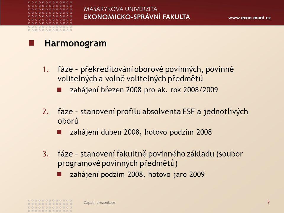 www.econ.muni.cz Zápatí prezentace7 Harmonogram 1.fáze – překreditování oborově povinných, povinně volitelných a volně volitelných předmětů zahájení březen 2008 pro ak.
